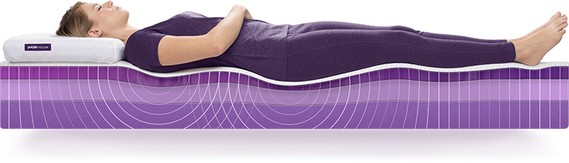 Purple Mattress cutout showing relief from common pressure points