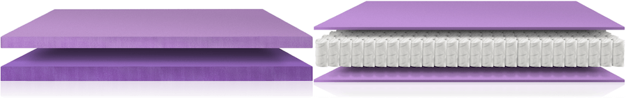 Purple Mattress vs The Purple Hybrid & Purple Hybrid Premier